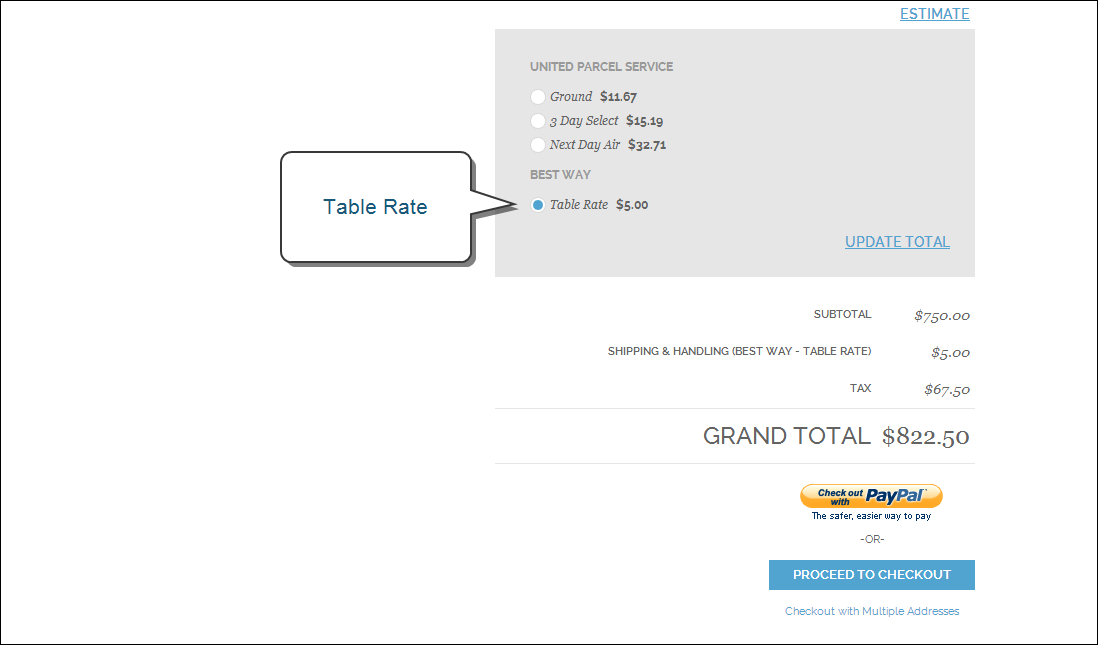 Table Rate in Shopping Cart